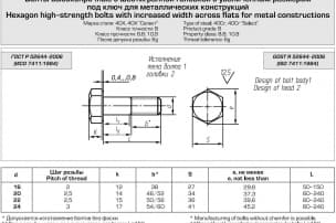High-strength bolt GOST R 52644-2006