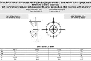 High-strength structural bolting assemblies for preloading, GOST 32484.6-2014